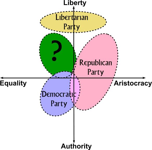 New paradigm political map
